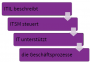 supportorganisation:itil.png
